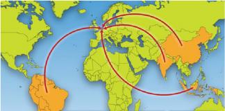 ihracat nasıl yapılır